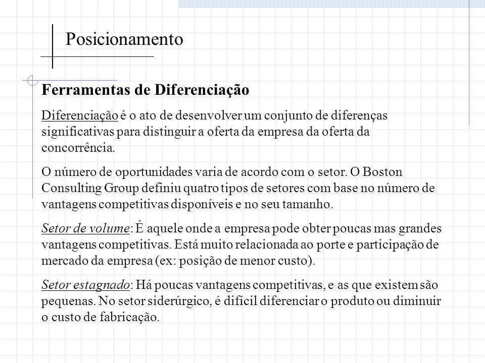 Ferramentas de Diferenciação Diferenciação é o ato de desenvolver um conjunto de diferenças significativas para distinguir a oferta da empresa da ofer