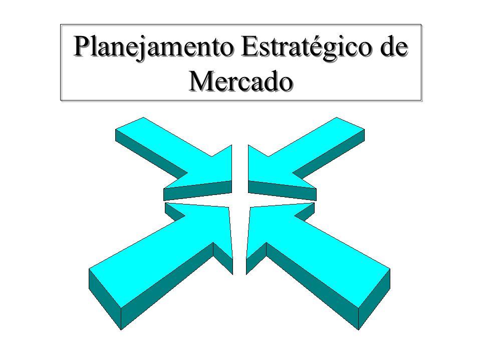 objetivos do líder –expandir mercado total –proteger a participação de mercado – aumentar a participação de mercado planejamento estratégico de mercado