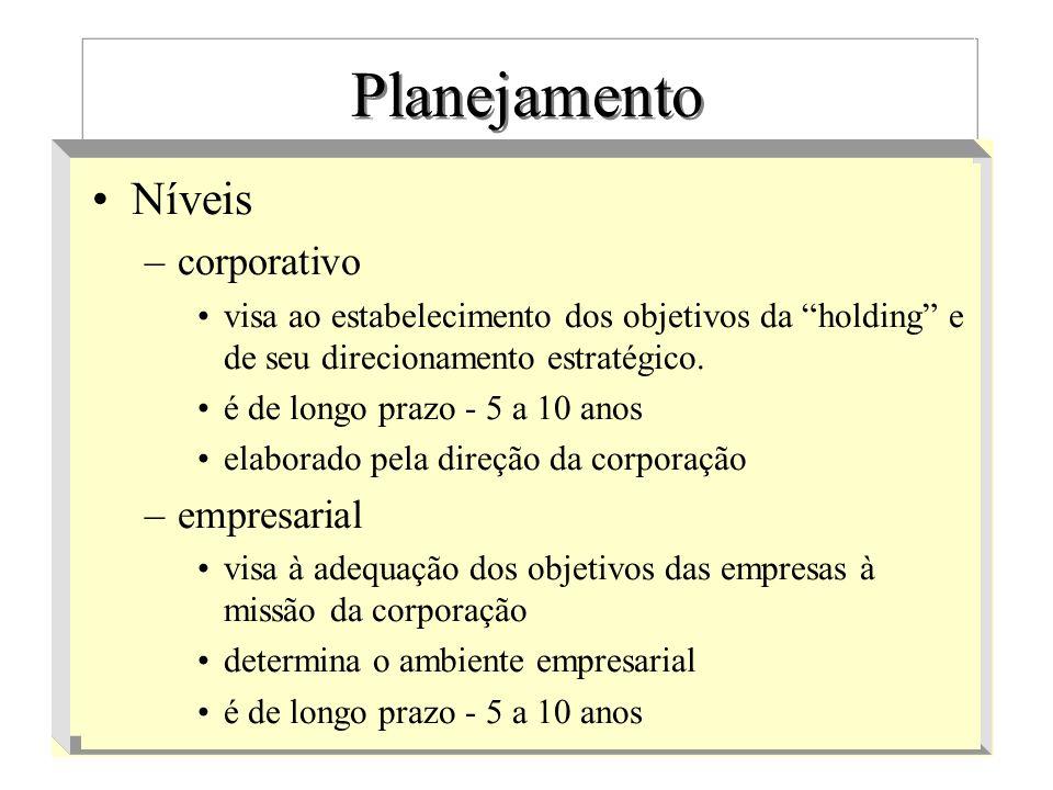Fundamentos Formulações Análises Visão Negócio Valores Missão Mercado Macro Ambiente Perfil de Resposta Grupos Estratégicos Indústria Objetivos e Metas Estratégia de Crescimento Estratégia de Competição Plano de Ação core compe- tencies Interna planejamento estratégico de mercado