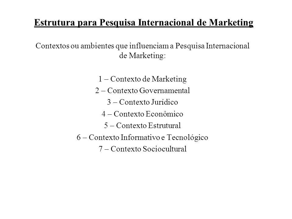 Estrutura para Pesquisa Internacional de Marketing Contextos ou ambientes que influenciam a Pesquisa Internacional de Marketing: 1 – Contexto de Marke