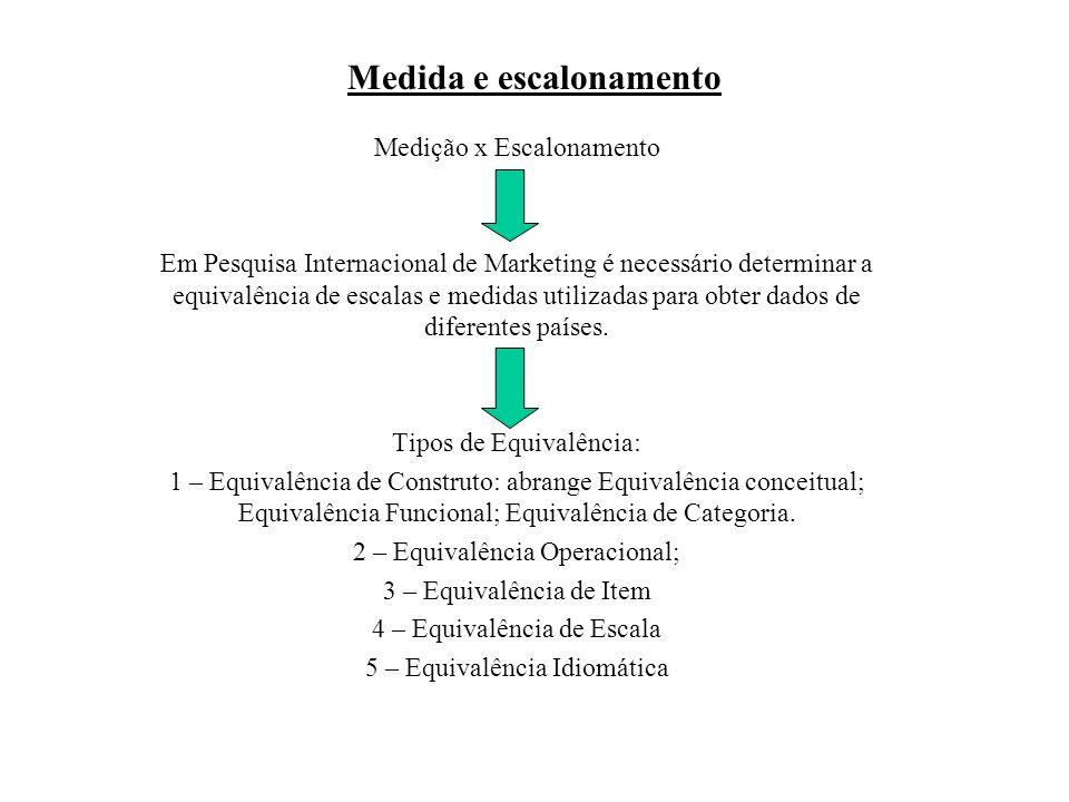 Medida e escalonamento Medição x Escalonamento Em Pesquisa Internacional de Marketing é necessário determinar a equivalência de escalas e medidas util
