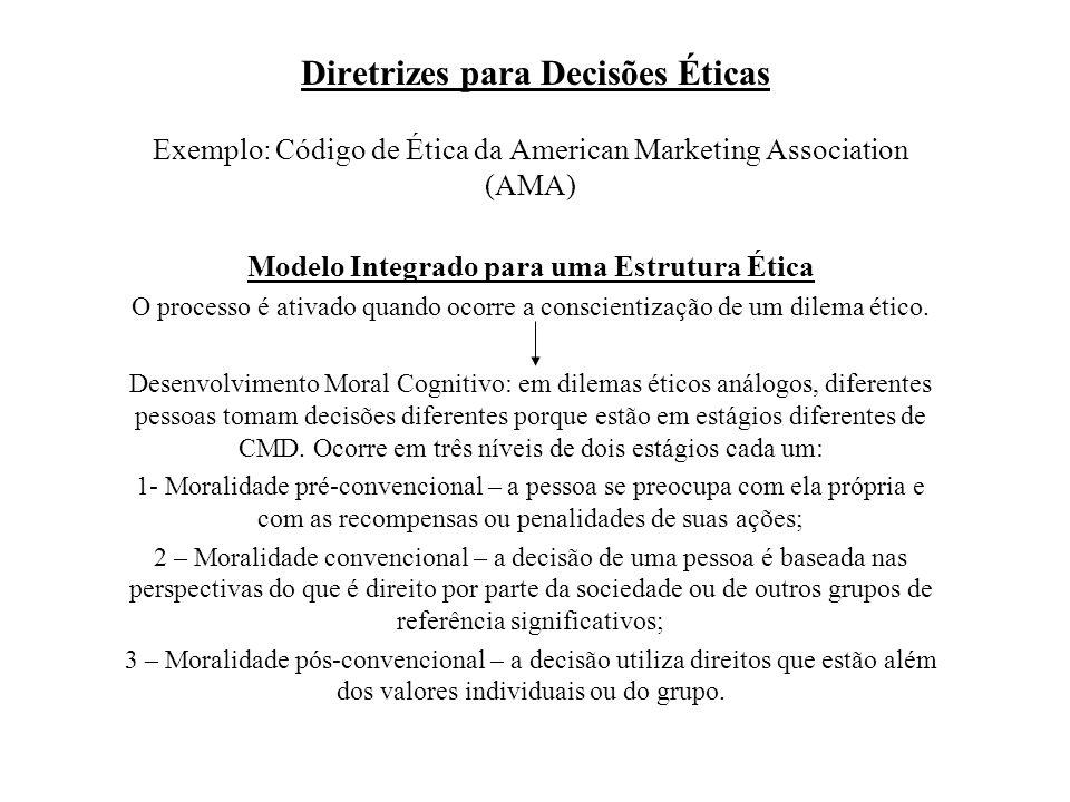 Diretrizes para Decisões Éticas Exemplo: Código de Ética da American Marketing Association (AMA) Modelo Integrado para uma Estrutura Ética O processo