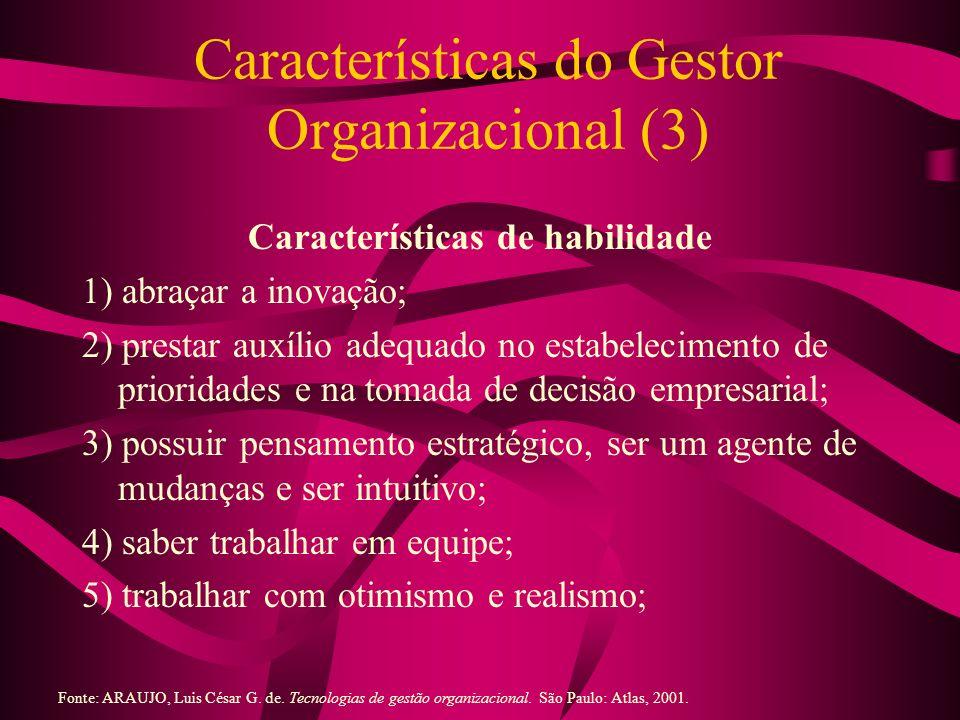 Características do Gestor Organizacional (3) Características de habilidade 1) abraçar a inovação; 2) prestar auxílio adequado no estabelecimento de pr