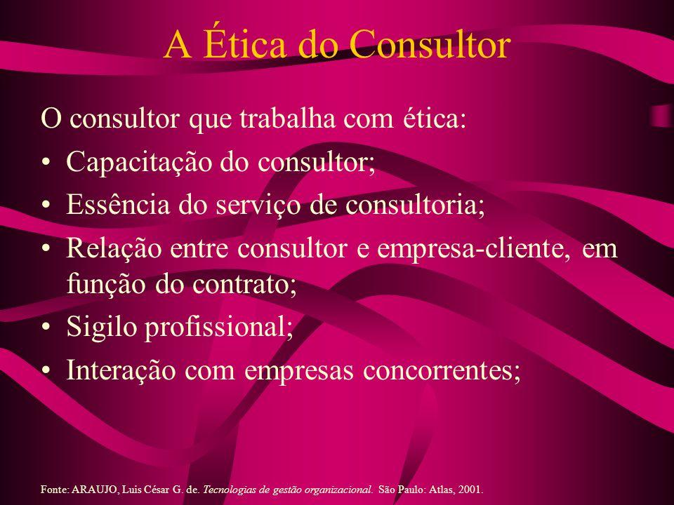 A Ética do Consultor O consultor que trabalha com ética: Capacitação do consultor; Essência do serviço de consultoria; Relação entre consultor e empre
