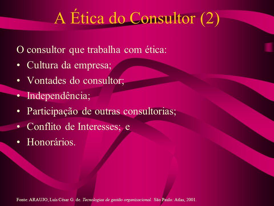 A Ética do Consultor (2) O consultor que trabalha com ética: Cultura da empresa; Vontades do consultor; Independência; Participação de outras consulto