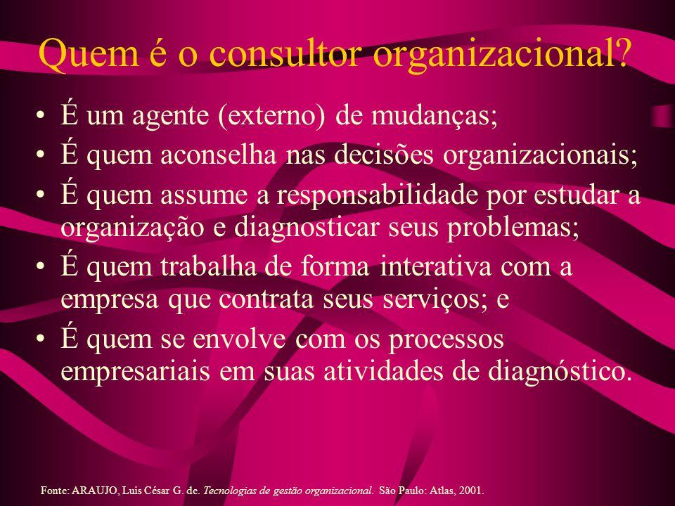 Quem é o consultor organizacional? É um agente (externo) de mudanças; É quem aconselha nas decisões organizacionais; É quem assume a responsabilidade
