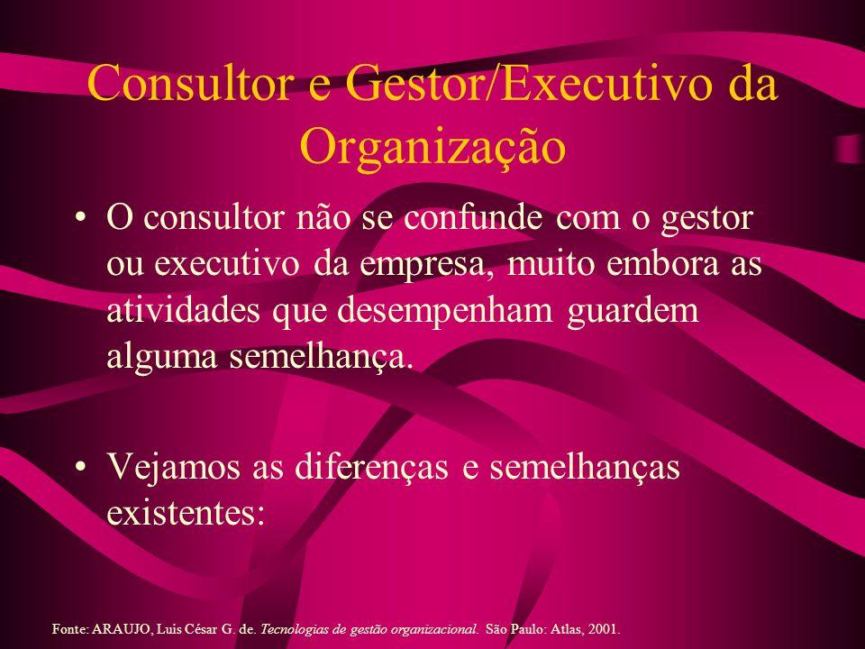 Consultor X Gestor/Executivo O gestor/executivo não é um agente externo de mudanças, e sim interno; O gestor/executivo não baseia seu trabalho apenas nos processos organizacionais.