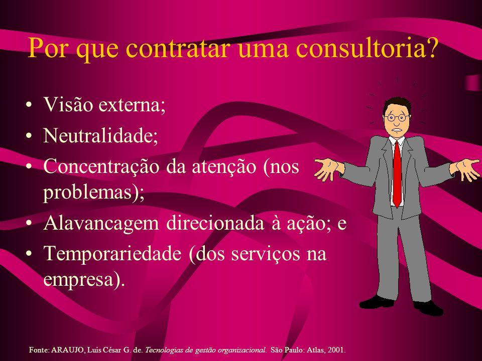 Por que contratar uma consultoria? Visão externa; Neutralidade; Concentração da atenção (nos problemas); Alavancagem direcionada à ação; e Temporaried
