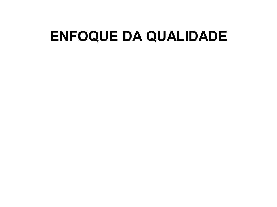 ENFOQUE DA QUALIDADE