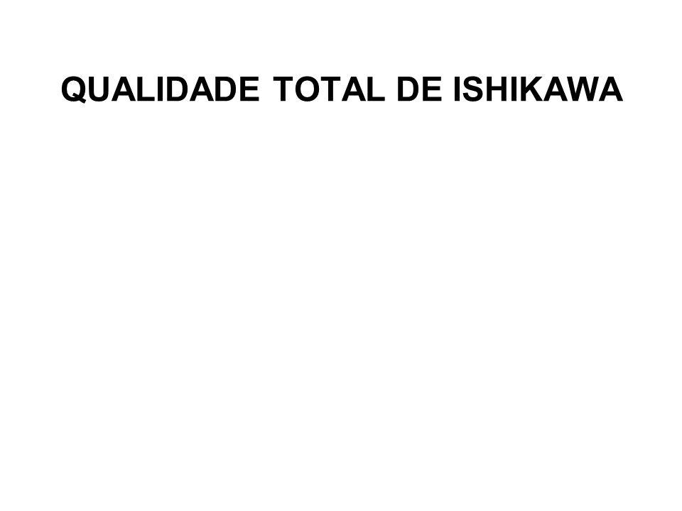 QUALIDADE TOTAL DE ISHIKAWA