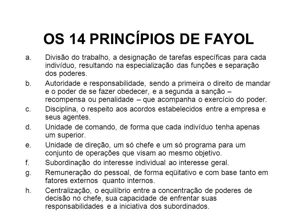 OS 14 PRINCÍPIOS DE FAYOL a.Divisão do trabalho, a designação de tarefas específicas para cada indivíduo, resultando na especialização das funções e s
