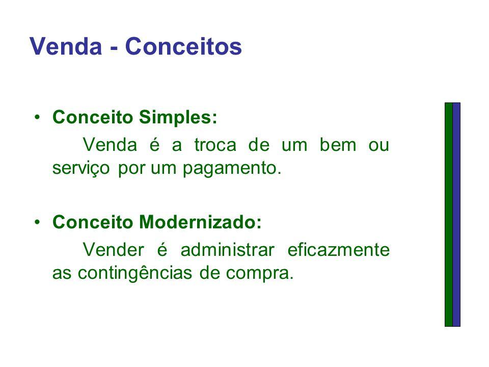 Venda - Conceitos Conceito Simples: Venda é a troca de um bem ou serviço por um pagamento.