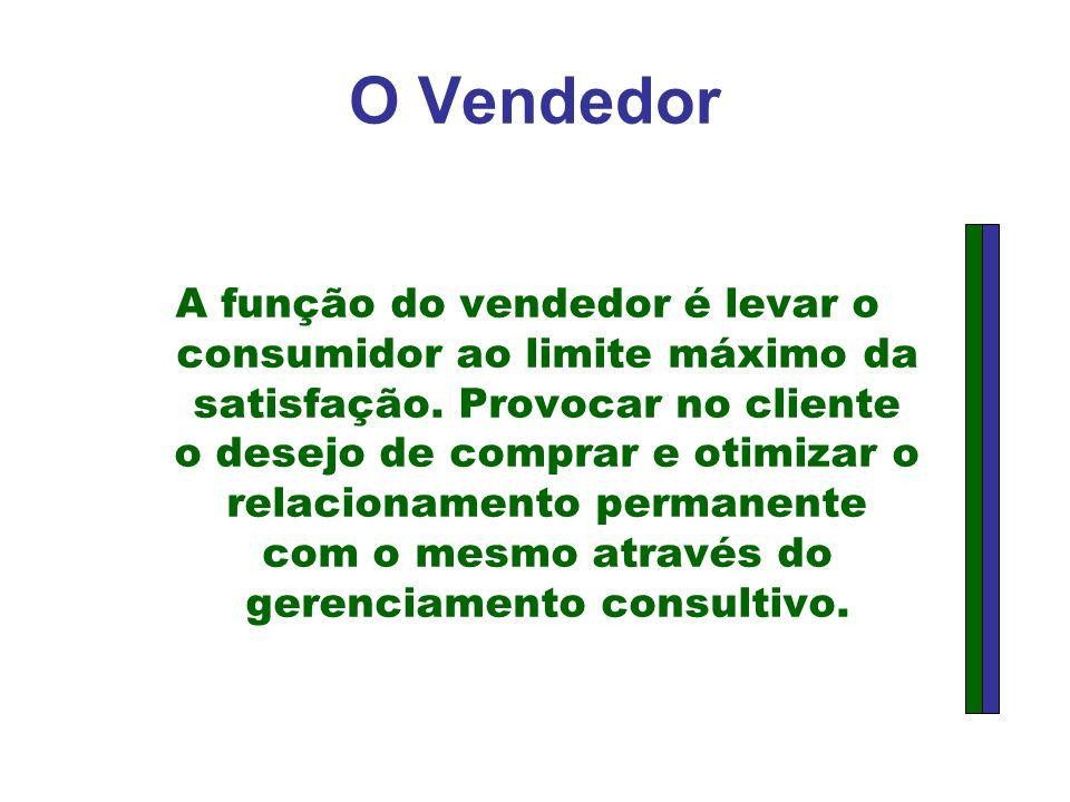 O Vendedor A função do vendedor é levar o consumidor ao limite máximo da satisfação.