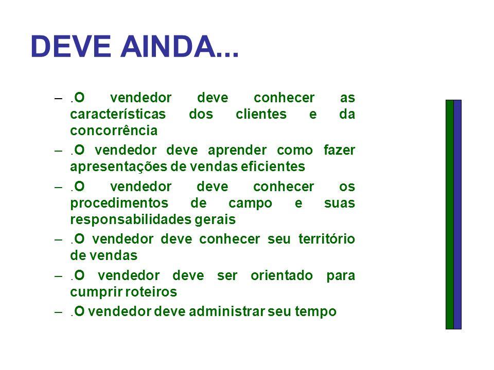 TAREFA DE PRÉ VENDA Quais informações o Consultor de Vendas, da sua empresa, deve obter antes do contato com os clientes.