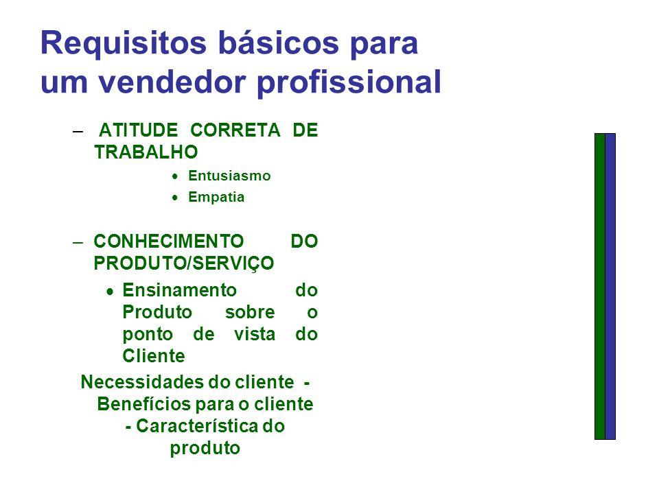 Requisitos básicos para um vendedor profissional – ATITUDE CORRETA DE TRABALHO Entusiasmo Empatia –CONHECIMENTO DO PRODUTO/SERVIÇO Ensinamento do Produto sobre o ponto de vista do Cliente Necessidades do cliente - Benefícios para o cliente - Característica do produto