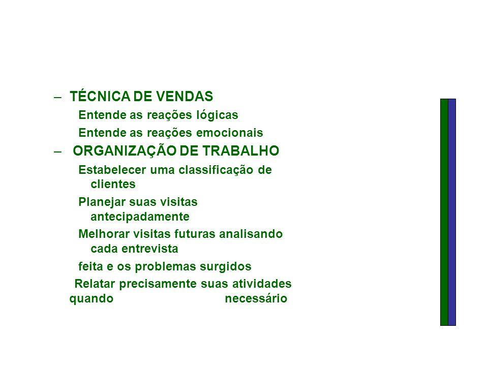 Requisitos básicos para um vendedor profissional – ATITUDE CORRETA DE TRABALHO Entusiasmo Empatia –CONHECIMENTO DO PRODUTO/SERVIÇO Ensinamento do Prod