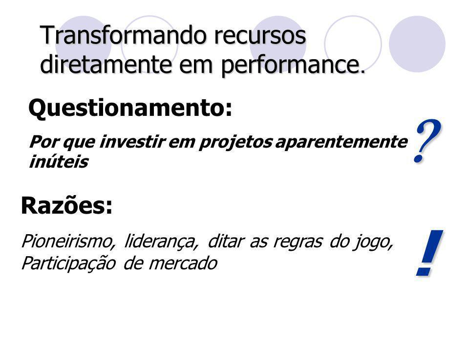 Transformando recursos diretamente em performance. Razões: Pioneirismo, liderança, ditar as regras do jogo, Participação de mercado Questionamento: Po