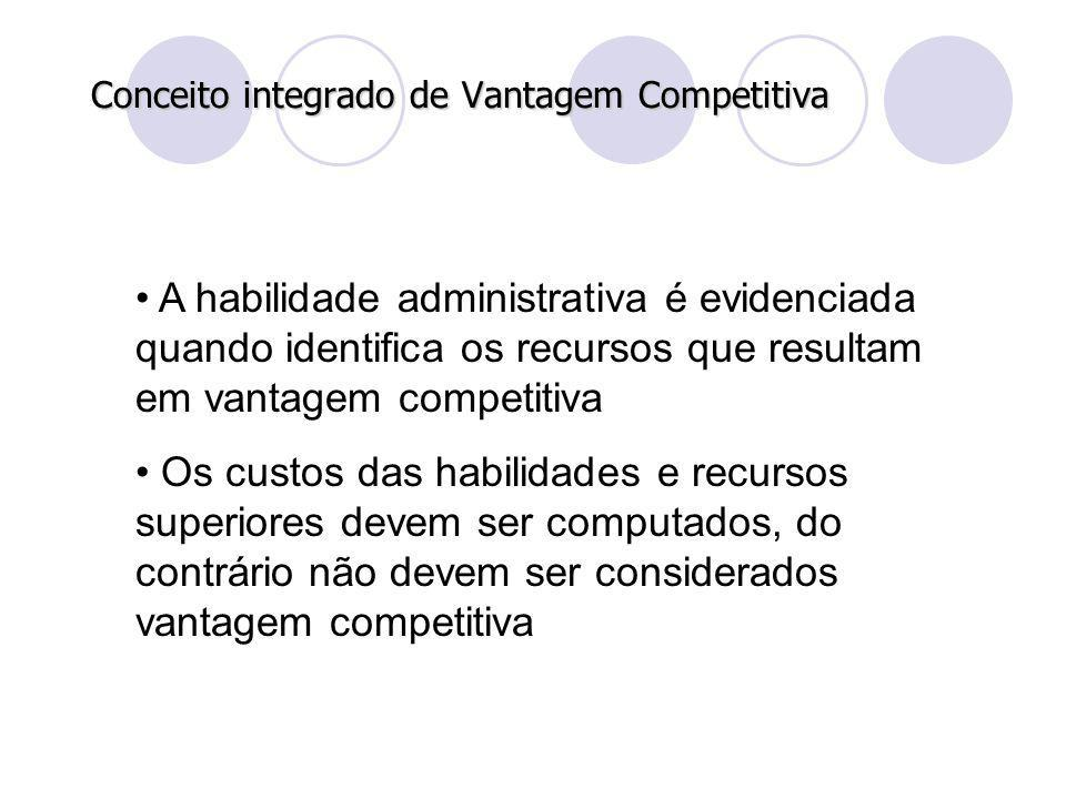 Conceito integrado de Vantagem Competitiva A habilidade administrativa é evidenciada quando identifica os recursos que resultam em vantagem competitiv