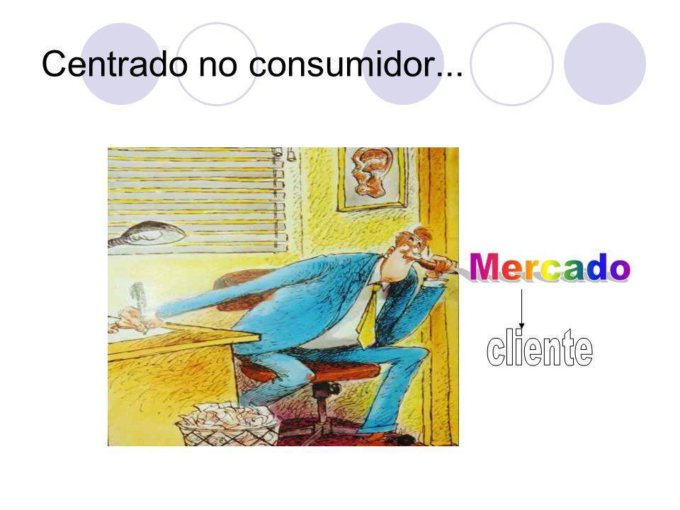 Centrado no consumidor...