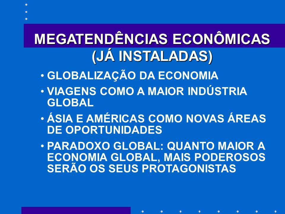 MEGATENDÊNCIAS ECONÔMICAS (JÁ INSTALADAS) GLOBALIZAÇÃO DA ECONOMIA VIAGENS COMO A MAIOR INDÚSTRIA GLOBAL ÁSIA E AMÉRICAS COMO NOVAS ÁREAS DE OPORTUNID