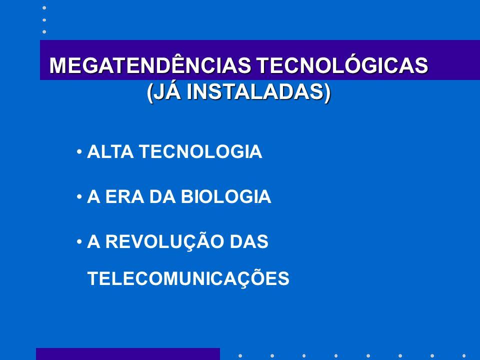 MEGATENDÊNCIAS TECNOLÓGICAS (JÁ INSTALADAS) ALTA TECNOLOGIA A ERA DA BIOLOGIA A REVOLUÇÃO DAS TELECOMUNICAÇÕES