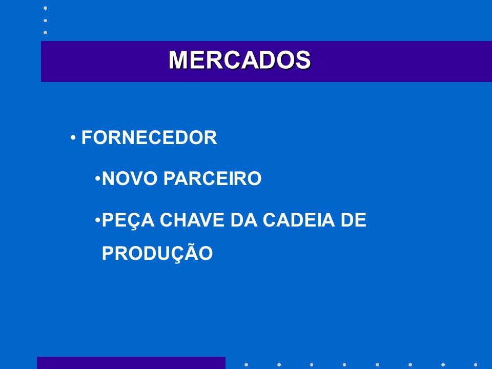 MERCADOS FORNECEDOR NOVO PARCEIRO PEÇA CHAVE DA CADEIA DE PRODUÇÃO