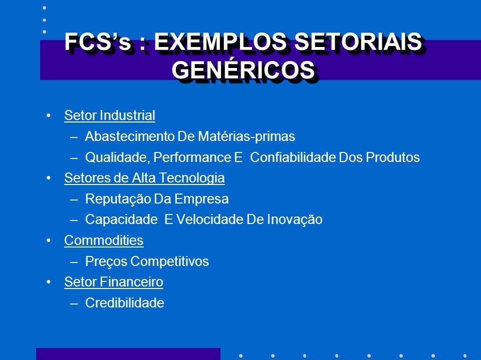 FCSs : EXEMPLOS SETORIAIS GENÉRICOS Setor Industrial –Abastecimento De Matérias-primas –Qualidade, Performance E Confiabilidade Dos Produtos Setores d