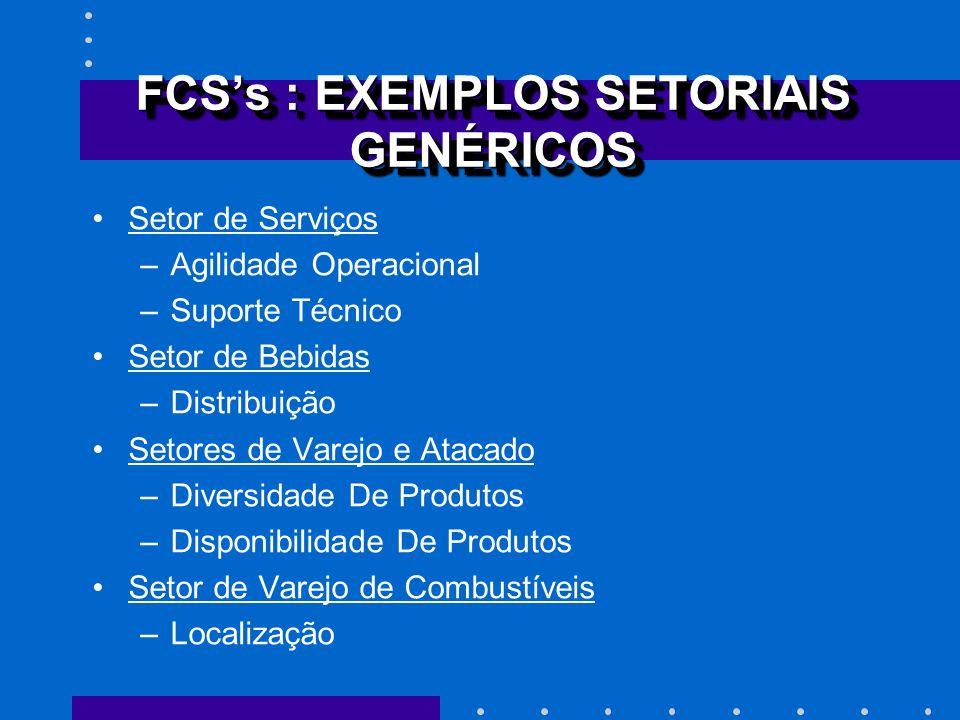 FCSs : EXEMPLOS SETORIAIS GENÉRICOS Setor de Serviços –Agilidade Operacional –Suporte Técnico Setor de Bebidas –Distribuição Setores de Varejo e Ataca