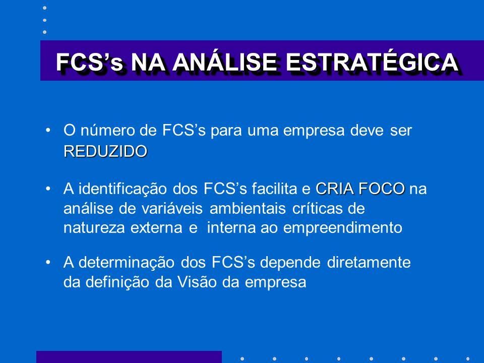 FCSs NA ANÁLISE ESTRATÉGICA REDUZIDOO número de FCSs para uma empresa deve ser REDUZIDO CRIA FOCOA identificação dos FCSs facilita e CRIA FOCO na anál