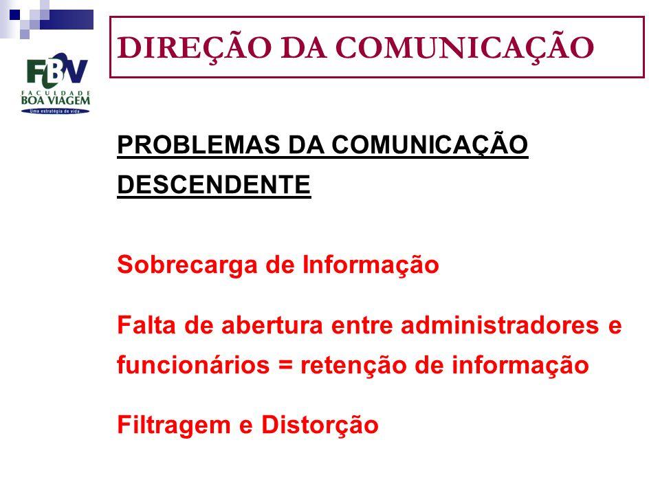 DIREÇÃO DA COMUNICAÇÃO PROBLEMAS DA COMUNICAÇÃO DESCENDENTE Sobrecarga de Informação Falta de abertura entre administradores e funcionários = retenção de informação Filtragem e Distorção