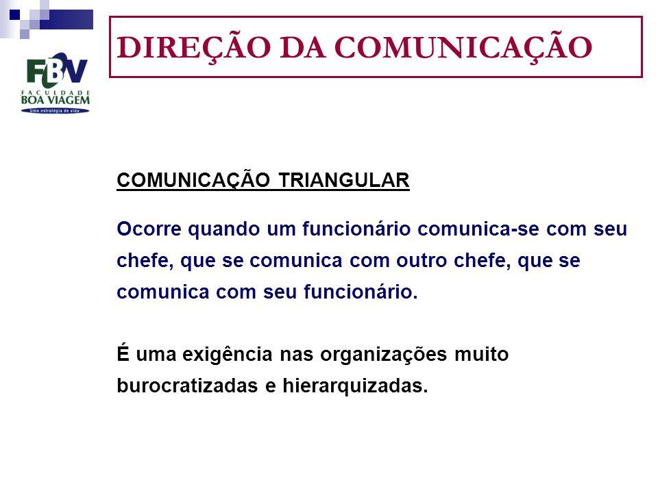 DIREÇÃO DA COMUNICAÇÃO COMUNICAÇÃO TRIANGULAR Ocorre quando um funcionário comunica-se com seu chefe, que se comunica com outro chefe, que se comunica com seu funcionário.