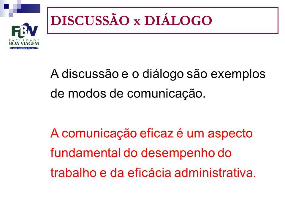 DISCUSSÃO x DIÁLOGO A discussão e o diálogo são exemplos de modos de comunicação.