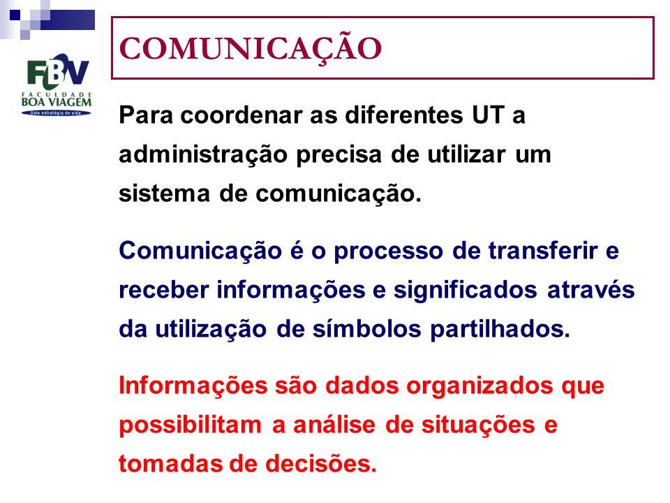 COMUNICAÇÃO Para coordenar as diferentes UT a administração precisa de utilizar um sistema de comunicação.
