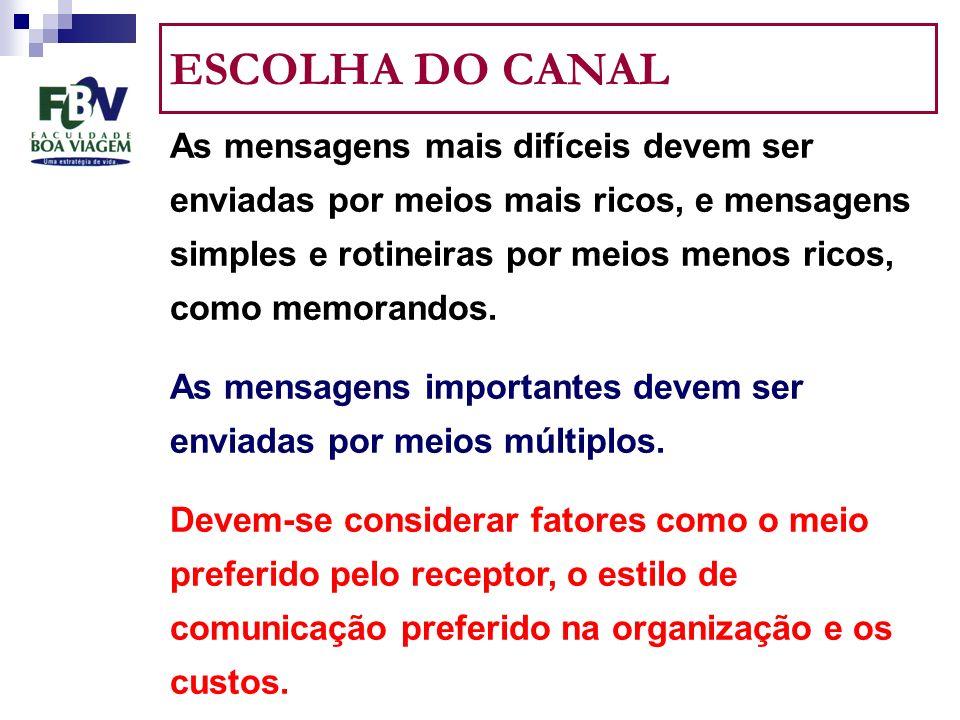 ESCOLHA DO CANAL As mensagens mais difíceis devem ser enviadas por meios mais ricos, e mensagens simples e rotineiras por meios menos ricos, como memorandos.