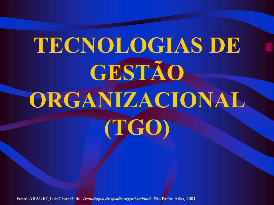 Quebra de Paradigmas e o Cotidiano das Organizações Fonte: ARAUJO, Luis César G.