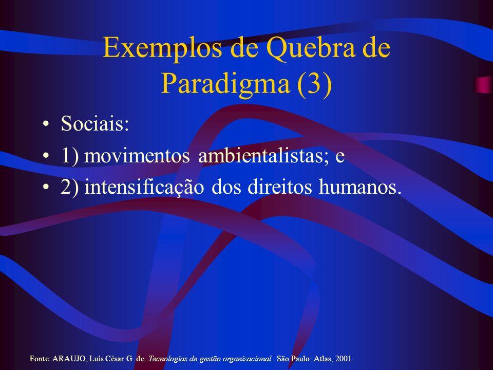 Exemplos de Quebra de Paradigma (4) Tecnológicos: 1) uso pleno da informática; 2) incremento das tecnologias de comunicação Internet, fax, celular, satélites; e 3) viagens espaciais.