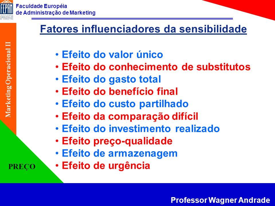Faculdade Européia de Administração de Marketing Professor Wagner Andrade Marketing Operacional II PREÇO Fatores influenciadores da sensibilidade Efei
