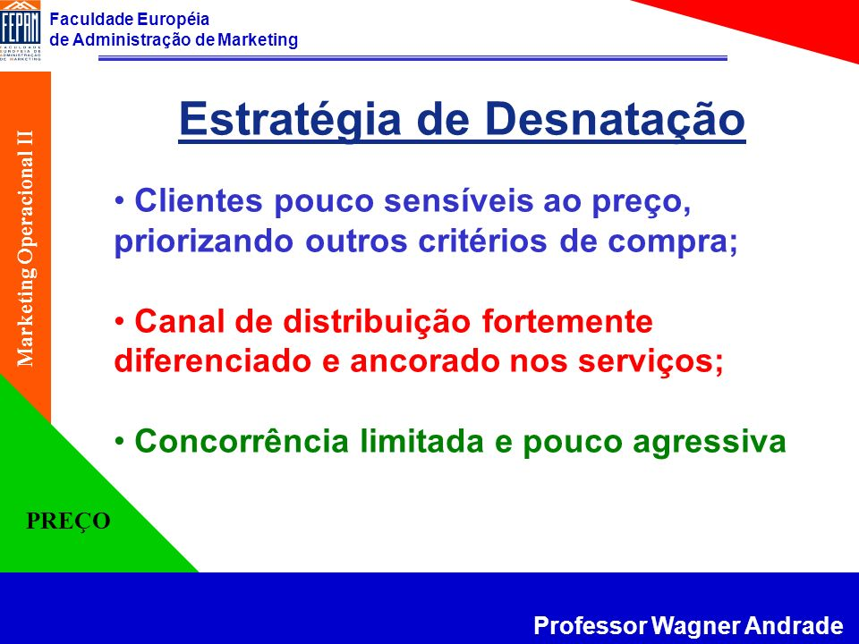 Faculdade Européia de Administração de Marketing Professor Wagner Andrade Marketing Operacional II PREÇO Estratégia de Desnatação Clientes pouco sensí