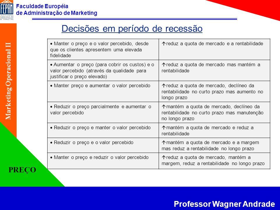Faculdade Européia de Administração de Marketing Professor Wagner Andrade Marketing Operacional II PREÇO Decisões em período de recessão Manter o preç