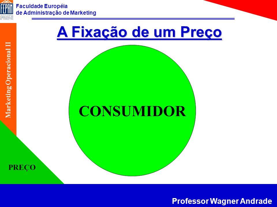 Faculdade Européia de Administração de Marketing Professor Wagner Andrade Marketing Operacional II PREÇO A Fixação de um Preço 1.