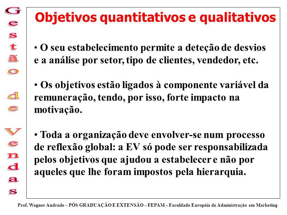 Prof. Wagner Andrade – PÓS GRADUAÇÃO E EXTENSÃO – FEPAM – Faculdade Européia de Administração em Marketing Objetivos quantitativos e qualitativos O se
