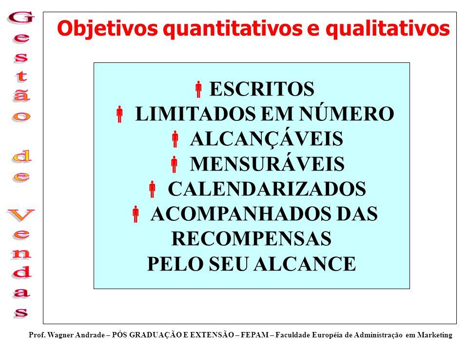 Prof. Wagner Andrade – PÓS GRADUAÇÃO E EXTENSÃO – FEPAM – Faculdade Européia de Administração em Marketing Objetivos quantitativos e qualitativos ESCR