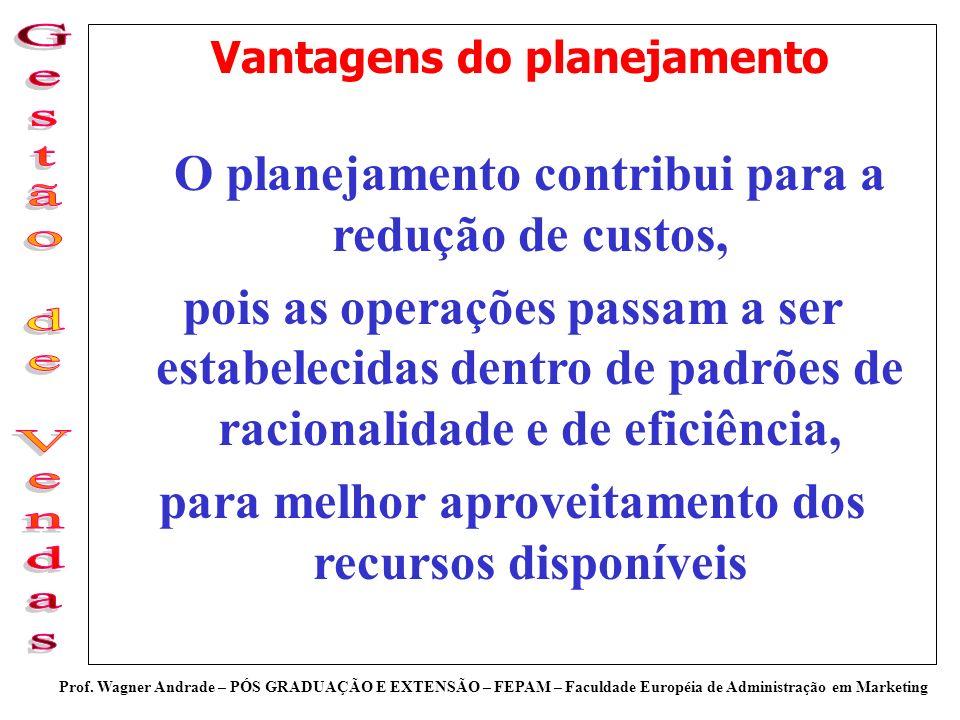 Prof. Wagner Andrade – PÓS GRADUAÇÃO E EXTENSÃO – FEPAM – Faculdade Européia de Administração em Marketing Vantagens do planejamento O planejamento co