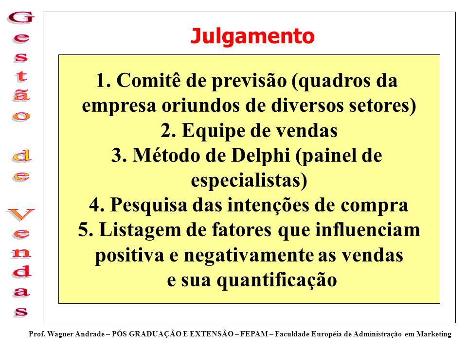 Prof. Wagner Andrade – PÓS GRADUAÇÃO E EXTENSÃO – FEPAM – Faculdade Européia de Administração em Marketing Julgamento 1. Comitê de previsão (quadros d