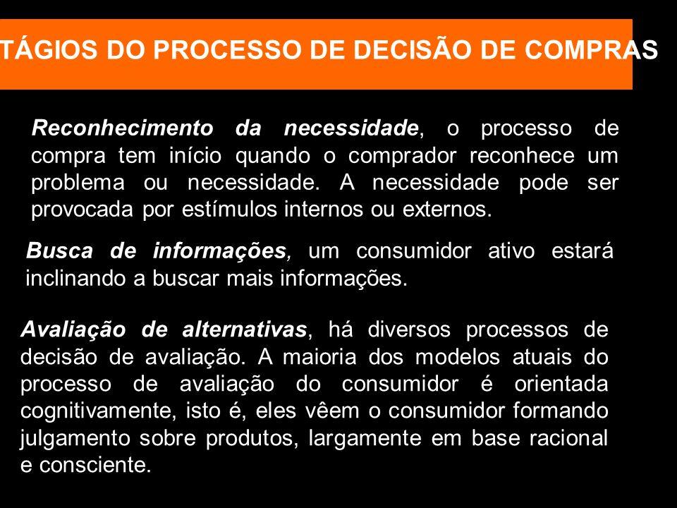 ESTÁGIOS DO PROCESSO DE DECISÃO DE COMPRAS Reconhecimento da necessidade, o processo de compra tem início quando o comprador reconhece um problema ou