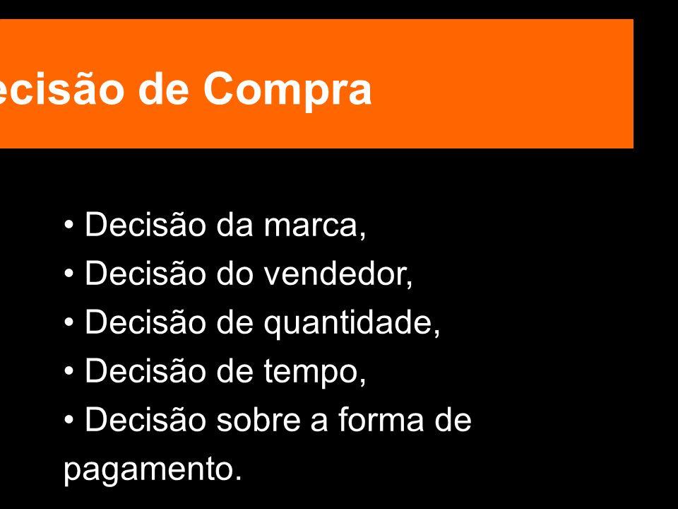 Decisão de Compra Decisão da marca, Decisão do vendedor, Decisão de quantidade, Decisão de tempo, Decisão sobre a forma de pagamento.