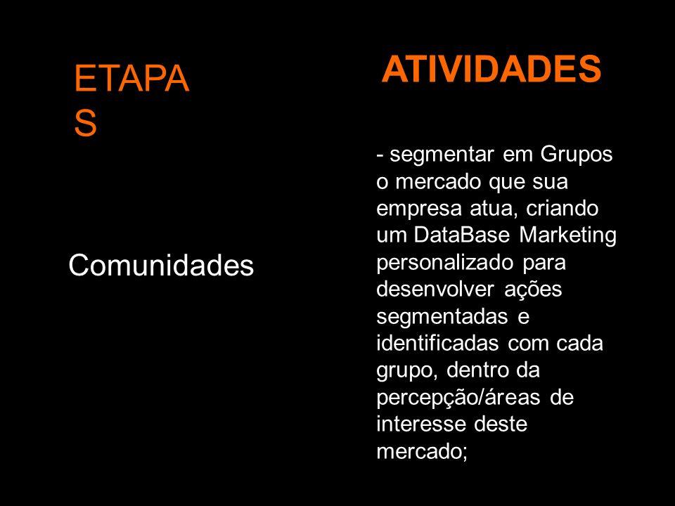 ETAPA S ATIVIDADES Comunidades - segmentar em Grupos o mercado que sua empresa atua, criando um DataBase Marketing personalizado para desenvolver açõe