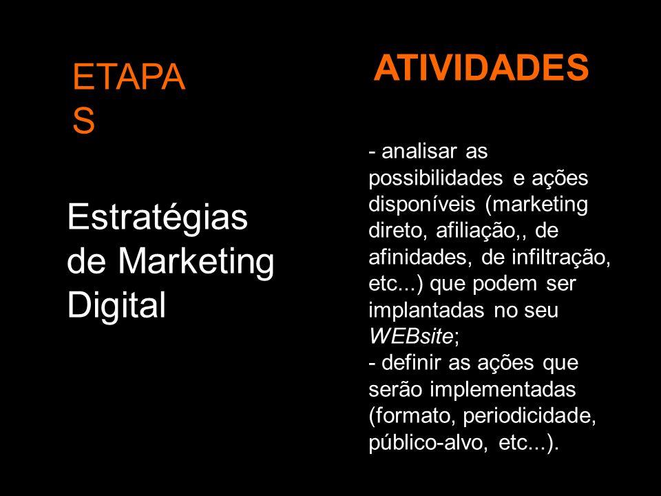 ETAPA S ATIVIDADES Estratégias de Marketing Digital - analisar as possibilidades e ações disponíveis (marketing direto, afiliação,, de afinidades, de
