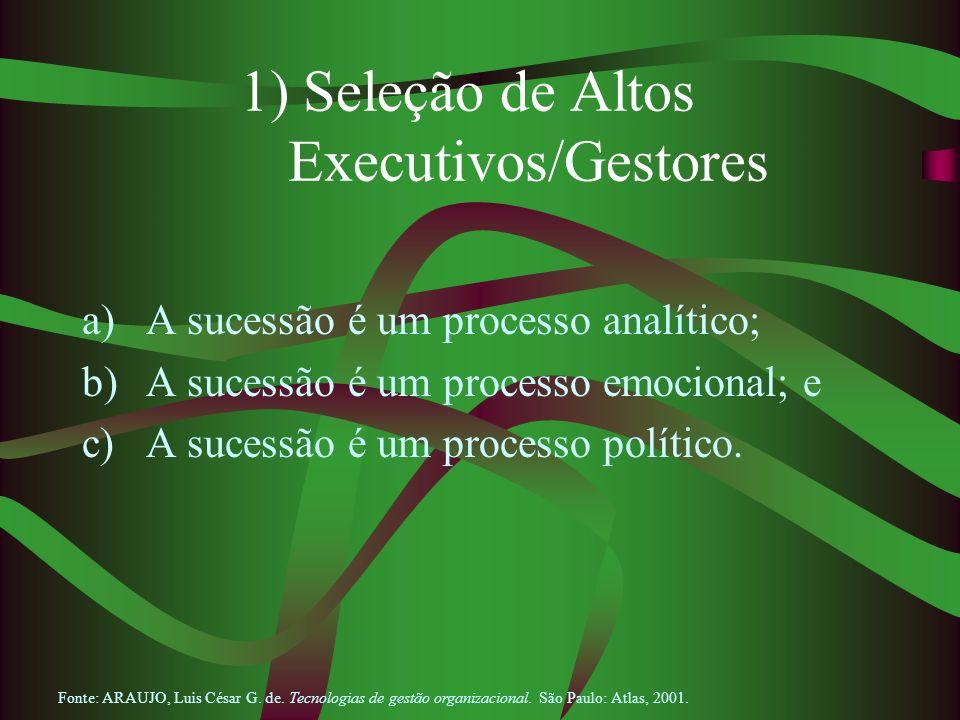 1) Seleção de Altos Executivos/Gestores a)A sucessão é um processo analítico; b)A sucessão é um processo emocional; e c)A sucessão é um processo polít