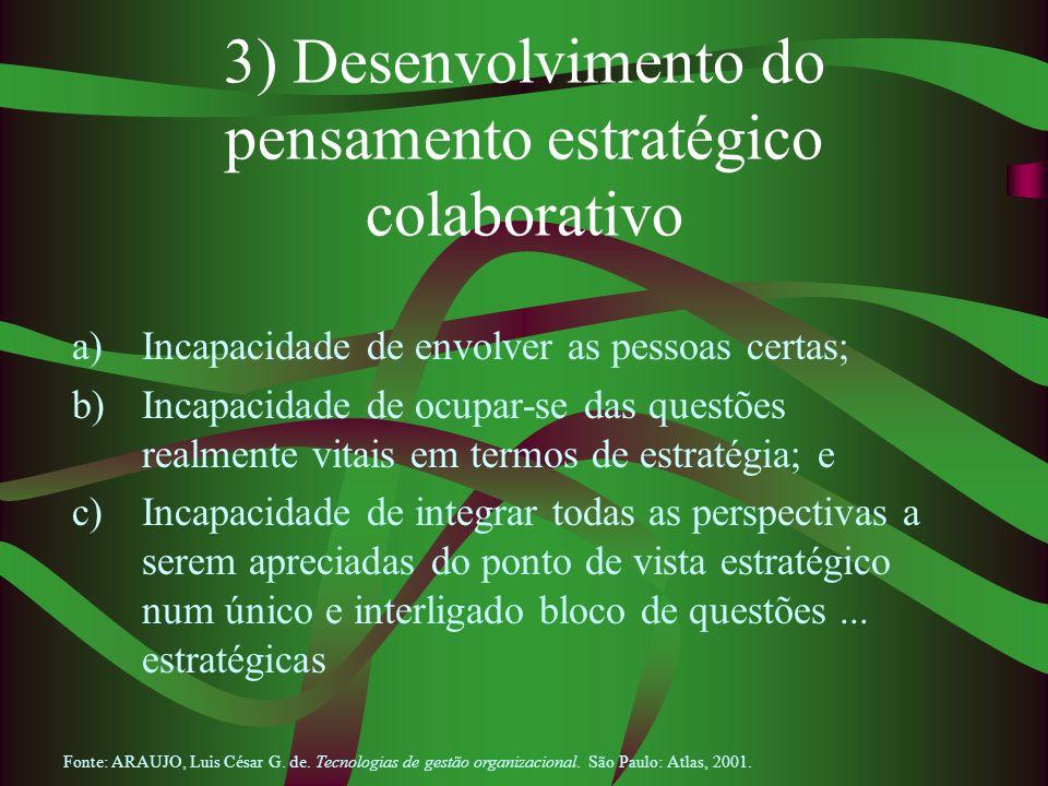 3) Desenvolvimento do pensamento estratégico colaborativo a)Incapacidade de envolver as pessoas certas; b)Incapacidade de ocupar-se das questões realm